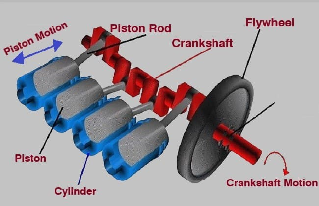 what is crank shaft